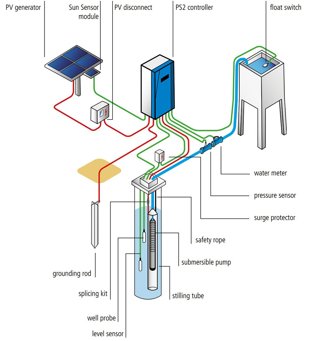 jackson ps2 performer wiring diagram ps2 parts diagram