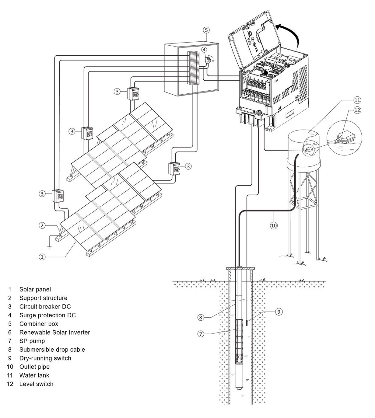 Powerflex 70 Wiring Schematic Diagram And Engine Allen Bradley Vfd Rockwell 700 Moreover Furthermore Ab 755